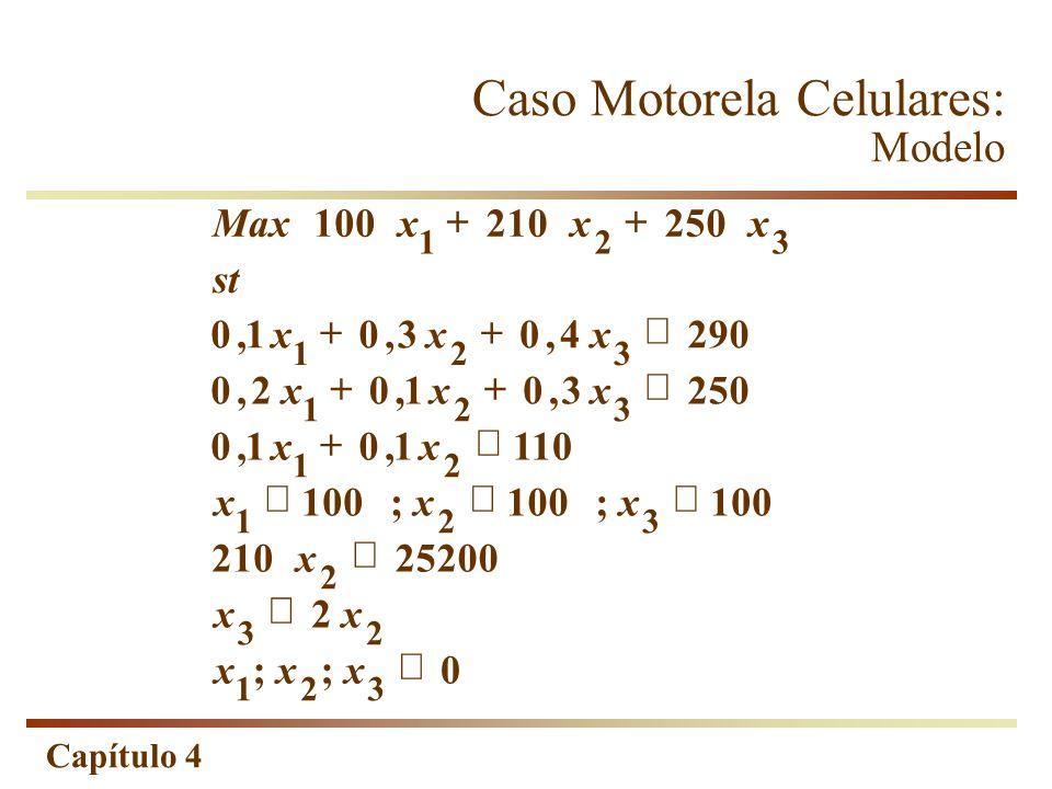 Caso Motorela Celulares: Modelo
