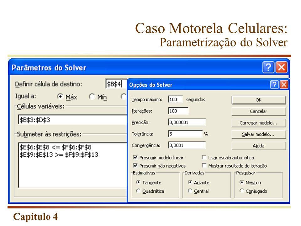 Caso Motorela Celulares: Parametrização do Solver