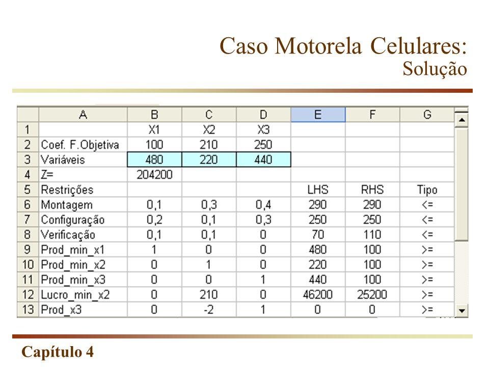Caso Motorela Celulares: Solução