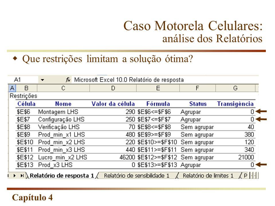 Caso Motorela Celulares: análise dos Relatórios
