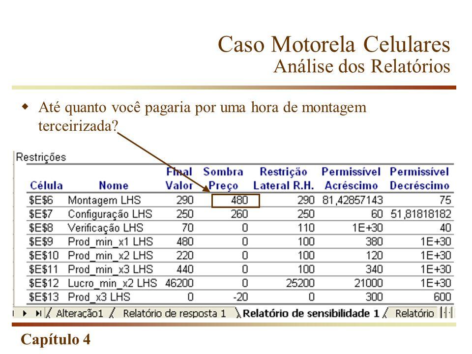 Caso Motorela Celulares Análise dos Relatórios