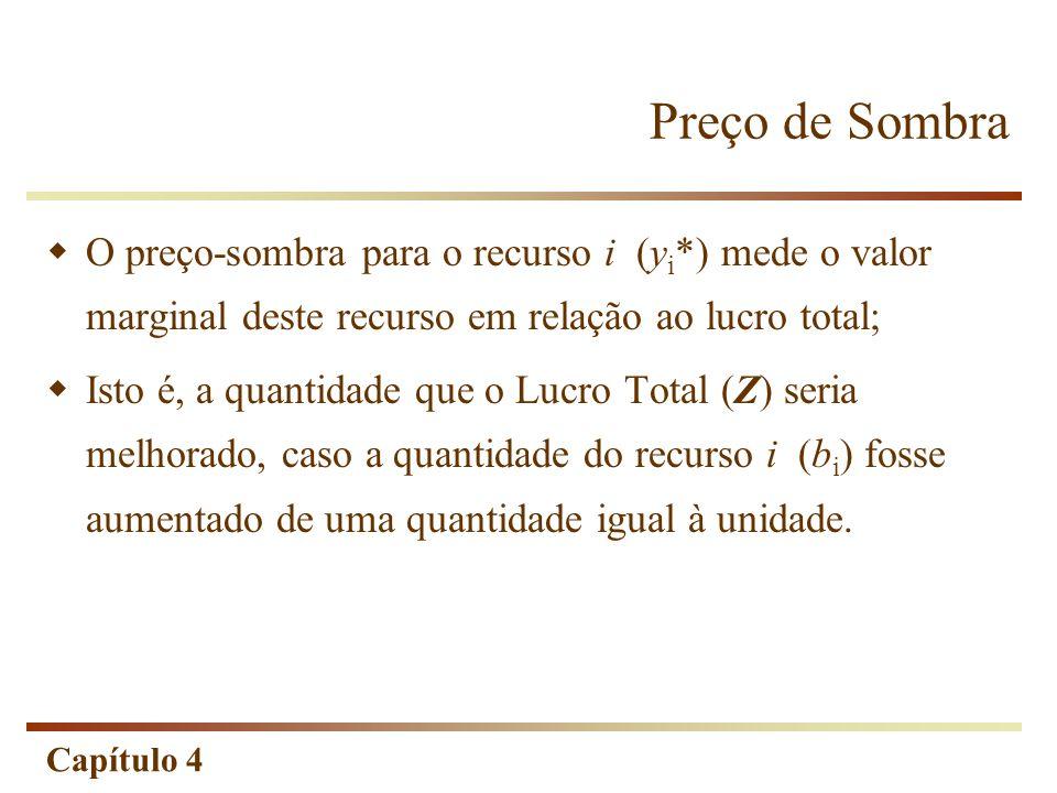 Preço de Sombra O preço-sombra para o recurso i (yi*) mede o valor marginal deste recurso em relação ao lucro total;