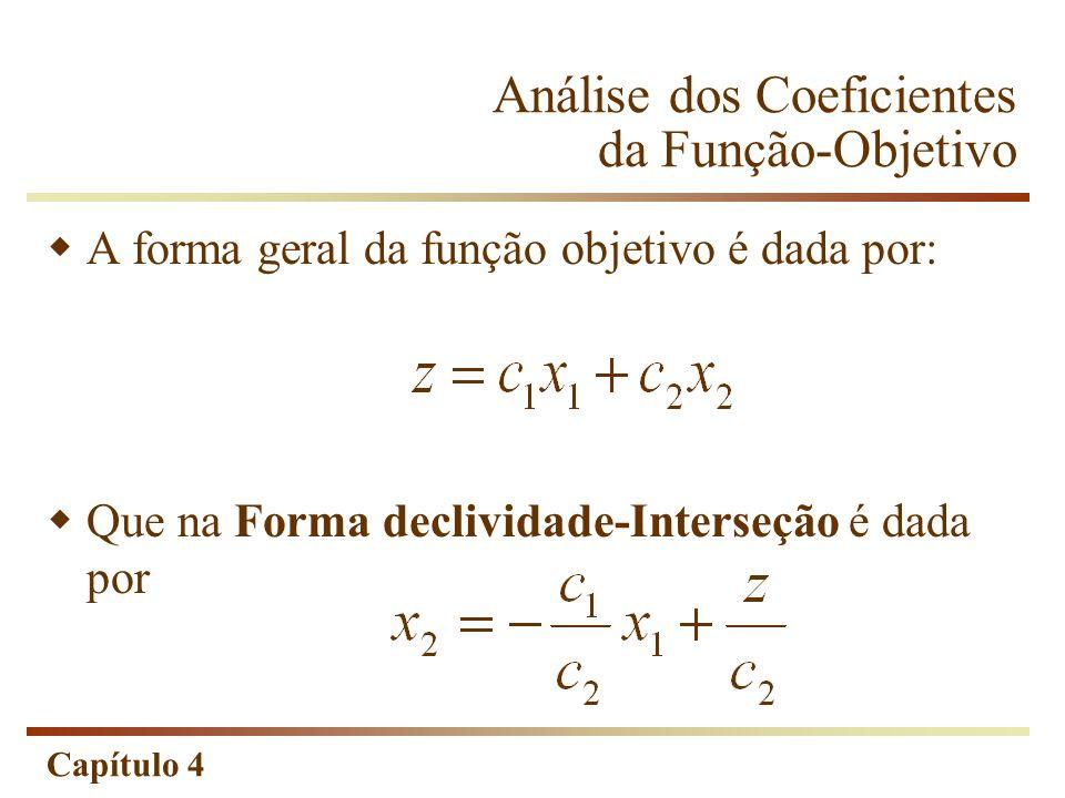 Análise dos Coeficientes da Função-Objetivo