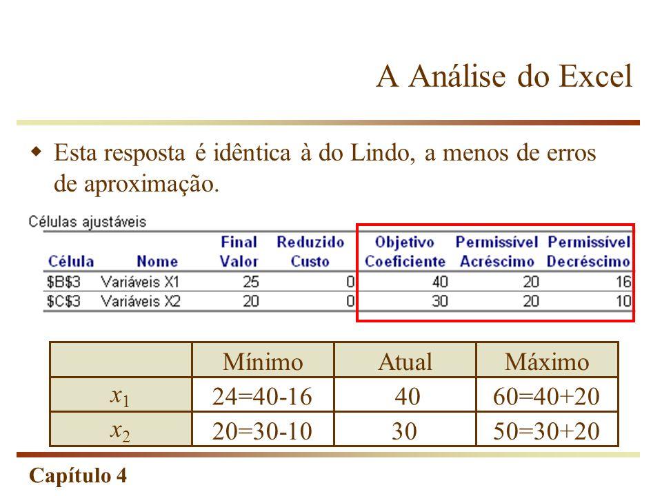 A Análise do Excel Esta resposta é idêntica à do Lindo, a menos de erros de aproximação. 50=30+20.