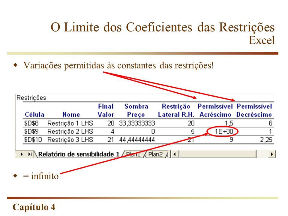 O Limite dos Coeficientes das Restrições Excel