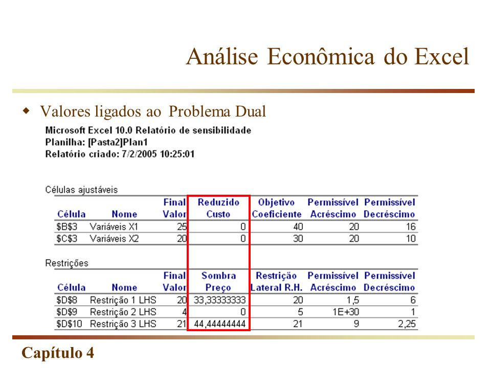 Análise Econômica do Excel