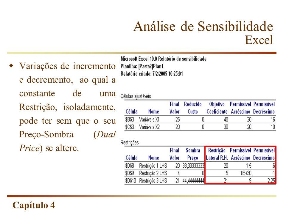 Análise de Sensibilidade Excel