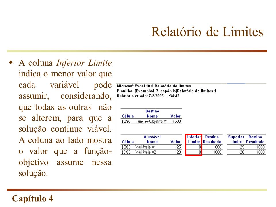 Relatório de Limites
