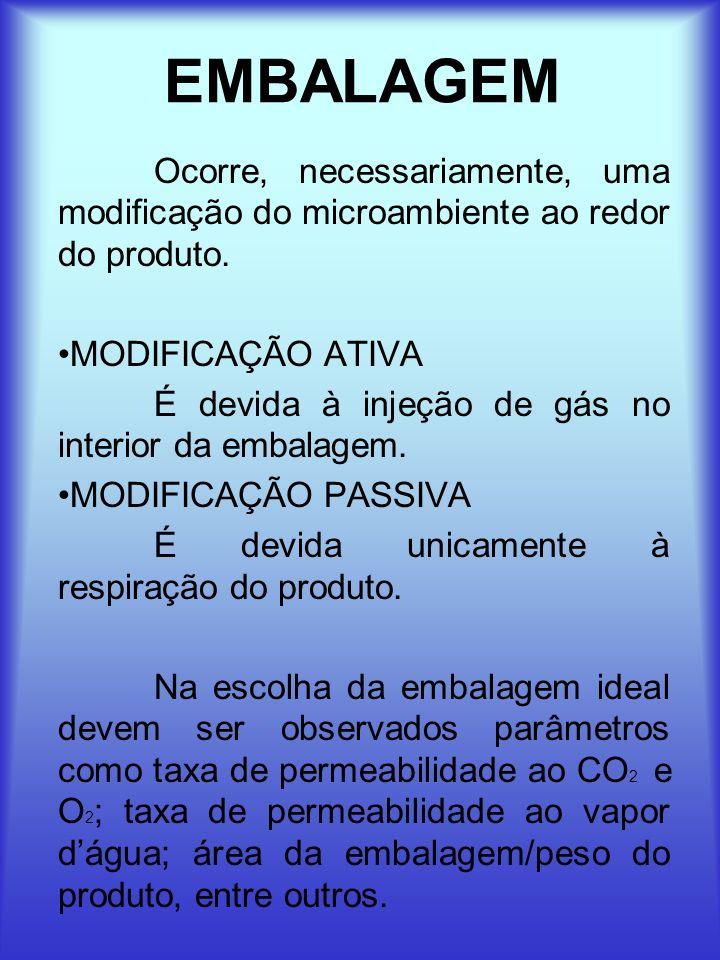 EMBALAGEM Ocorre, necessariamente, uma modificação do microambiente ao redor do produto. MODIFICAÇÃO ATIVA.