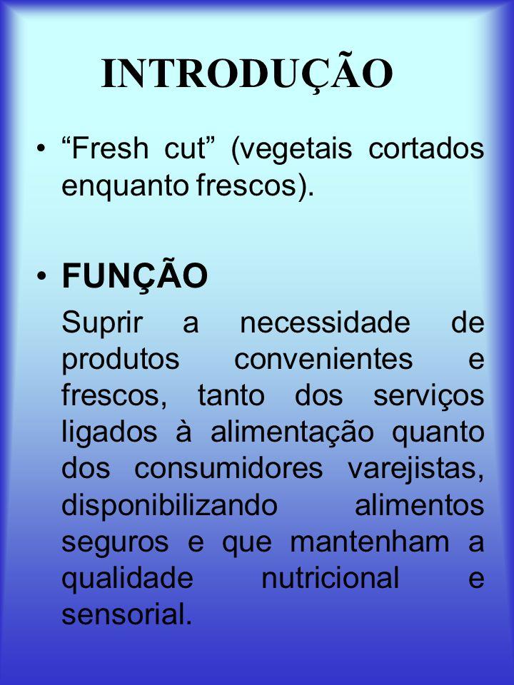 INTRODUÇÃO FUNÇÃO Fresh cut (vegetais cortados enquanto frescos).