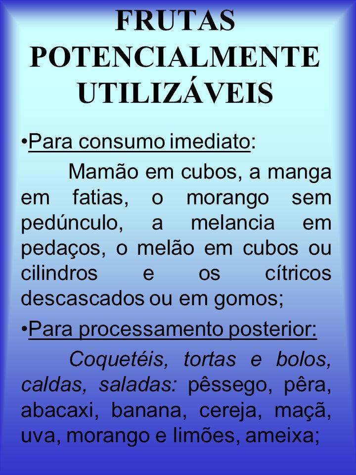 FRUTAS POTENCIALMENTE UTILIZÁVEIS