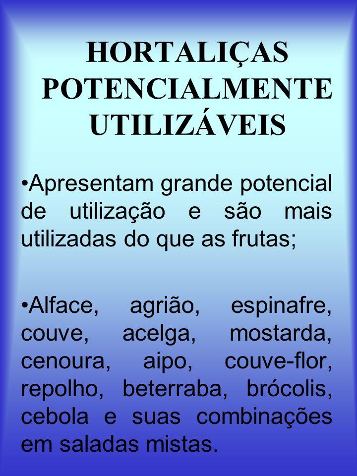 HORTALIÇAS POTENCIALMENTE UTILIZÁVEIS