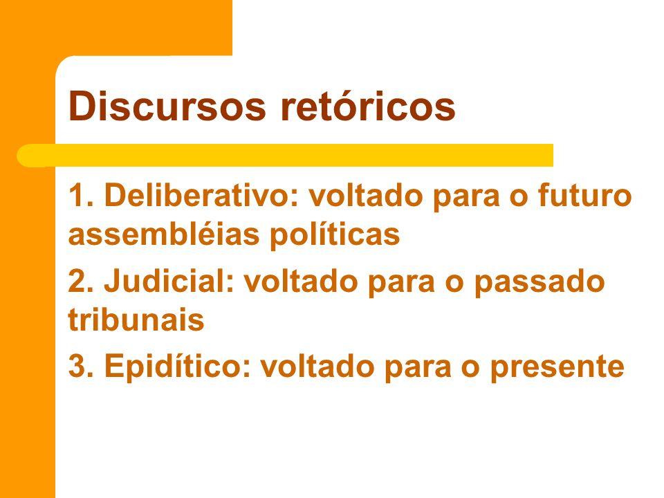 Discursos retóricos 1. Deliberativo: voltado para o futuro assembléias políticas. 2. Judicial: voltado para o passado tribunais.