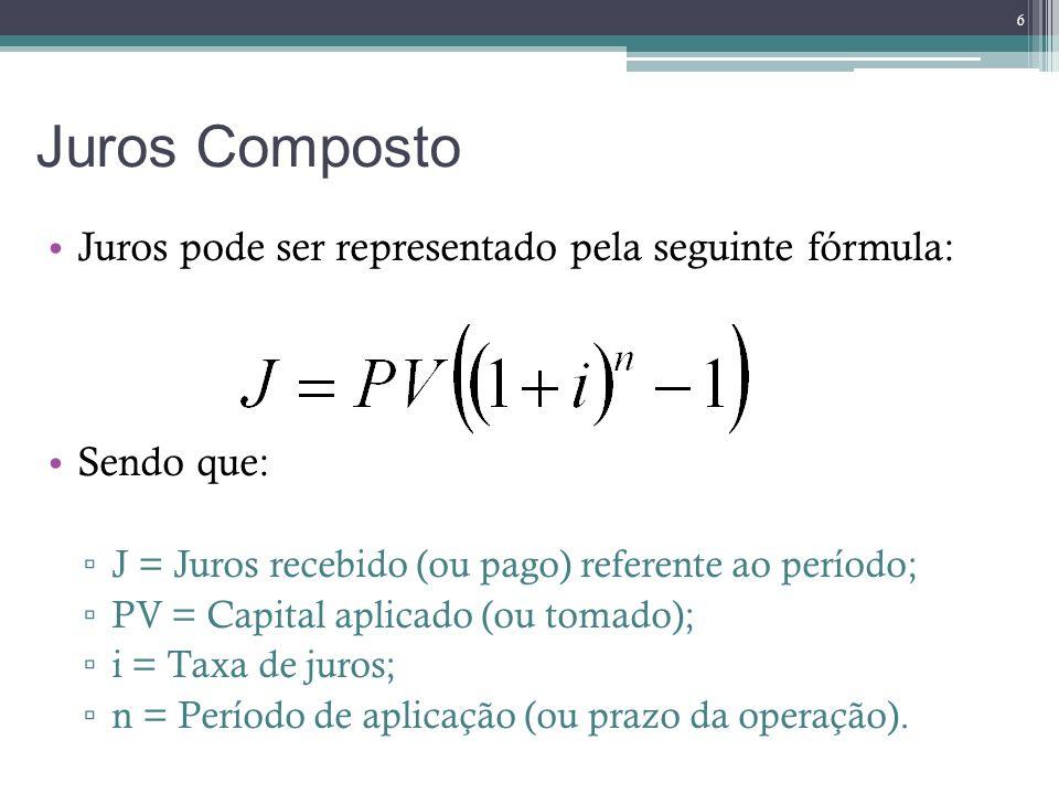 Juros Composto Juros pode ser representado pela seguinte fórmula: