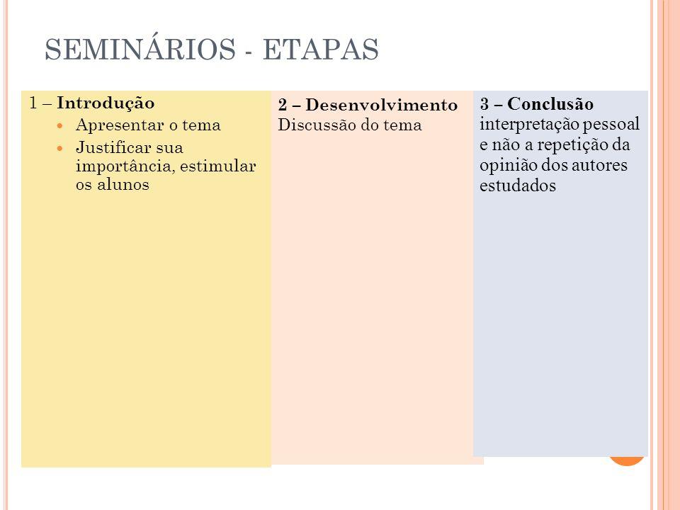SEMINÁRIOS - ETAPAS 1 – Introdução Apresentar o tema
