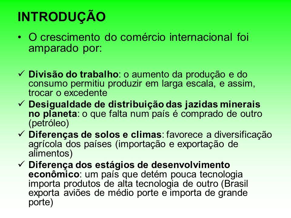 INTRODUÇÃO O crescimento do comércio internacional foi amparado por: