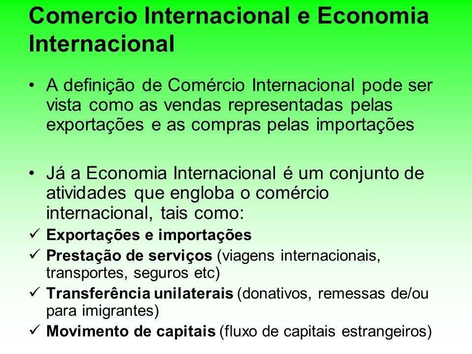 Comercio Internacional e Economia Internacional