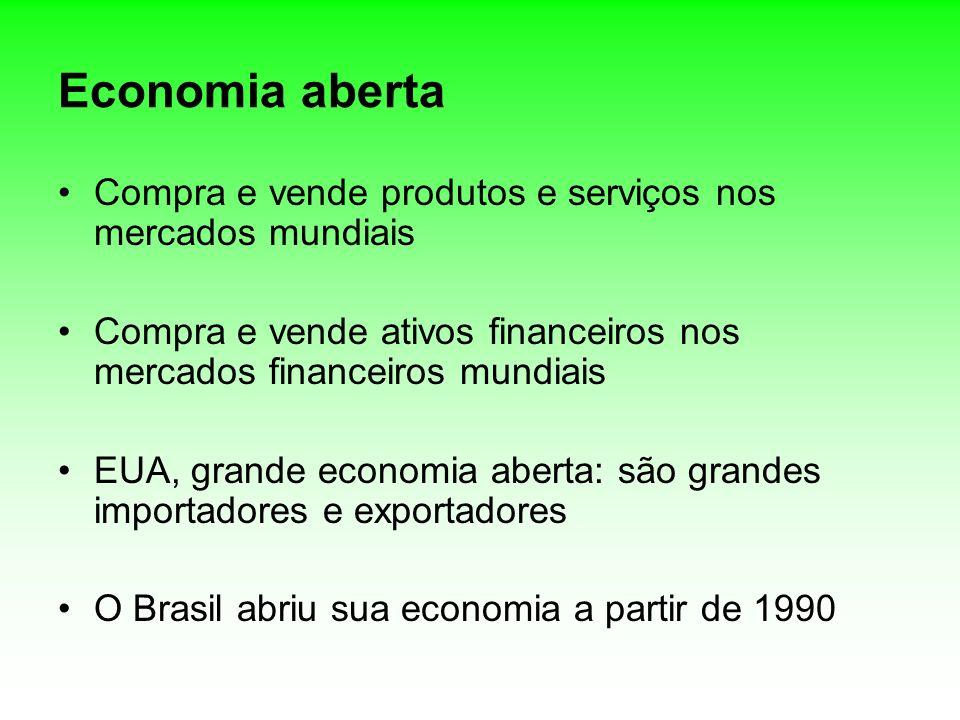 Economia aberta Compra e vende produtos e serviços nos mercados mundiais. Compra e vende ativos financeiros nos mercados financeiros mundiais.