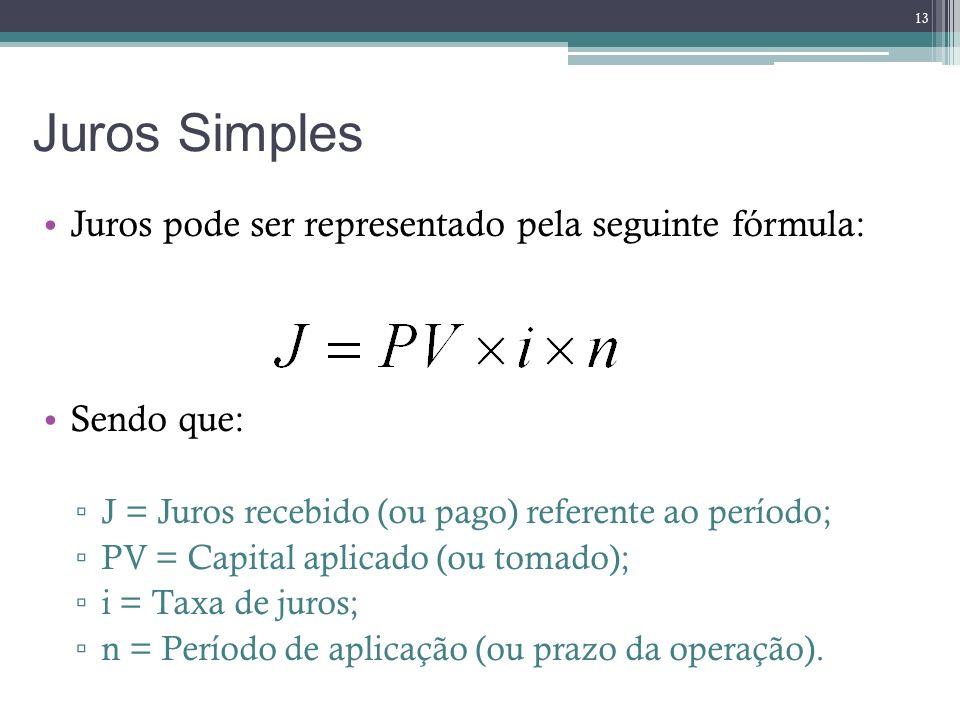 Juros Simples Juros pode ser representado pela seguinte fórmula: