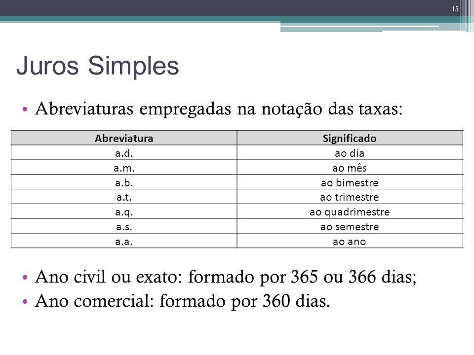 Juros Simples Abreviaturas empregadas na notação das taxas: