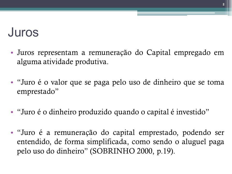 Juros Juros representam a remuneração do Capital empregado em alguma atividade produtiva.