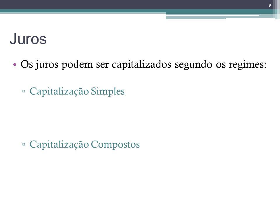 Juros Os juros podem ser capitalizados segundo os regimes: