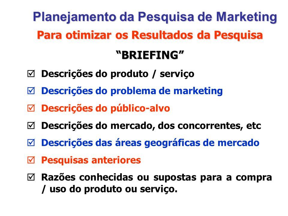 Planejamento da Pesquisa de Marketing
