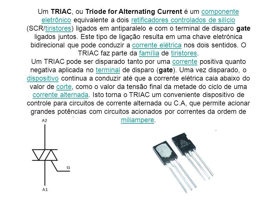 Um TRIAC, ou Triode for Alternating Current é um componente eletrônico equivalente a dois retificadores controlados de silício (SCR/tiristores) ligados em antiparalelo e com o terminal de disparo gate ligados juntos. Este tipo de ligação resulta em uma chave eletrónica bidirecional que pode conduzir a corrente elétrica nos dois sentidos. O TRIAC faz parte da família de tiristores.