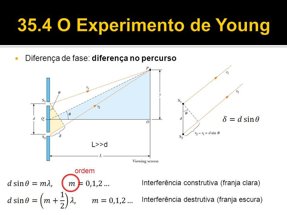 35.4 O Experimento de Young Diferença de fase: diferença no percurso