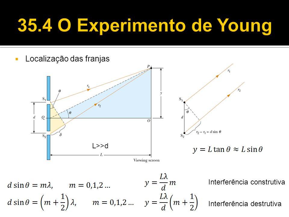 35.4 O Experimento de Young Localização das franjas L>>d