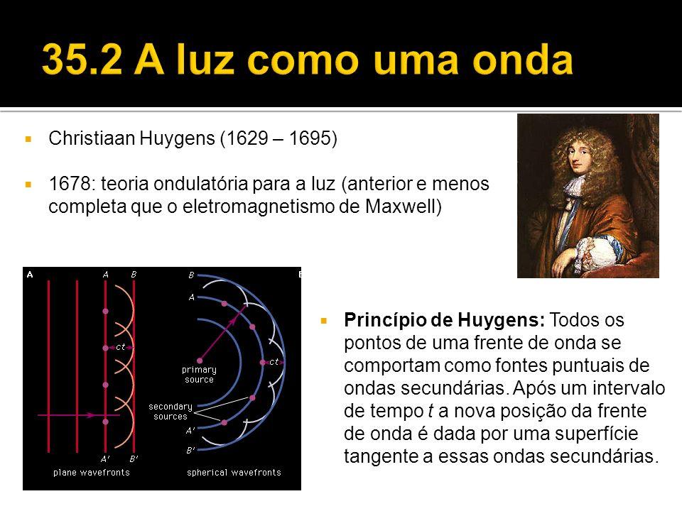 35.2 A luz como uma onda Christiaan Huygens (1629 – 1695)