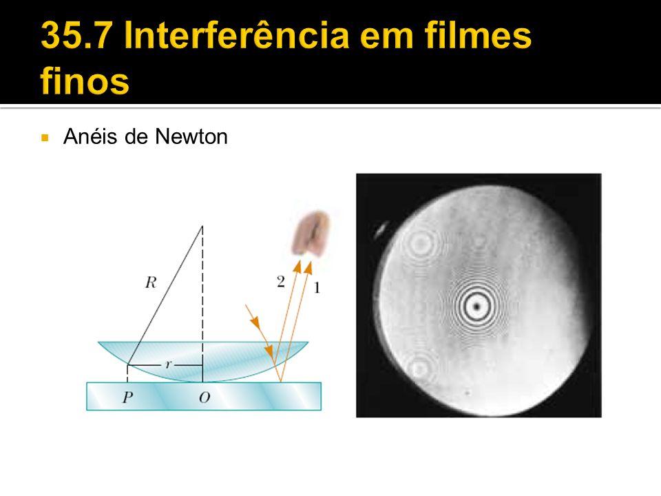 35.7 Interferência em filmes finos