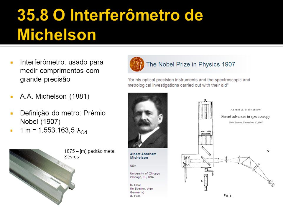 35.8 O Interferômetro de Michelson