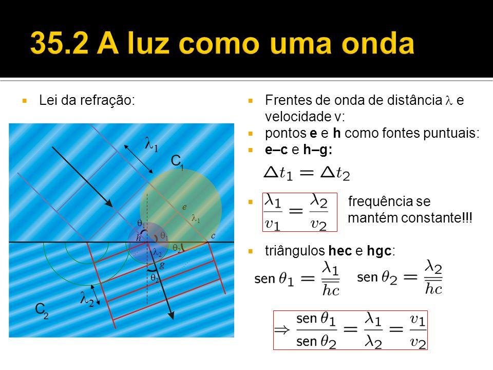 35.2 A luz como uma onda Lei da refração:
