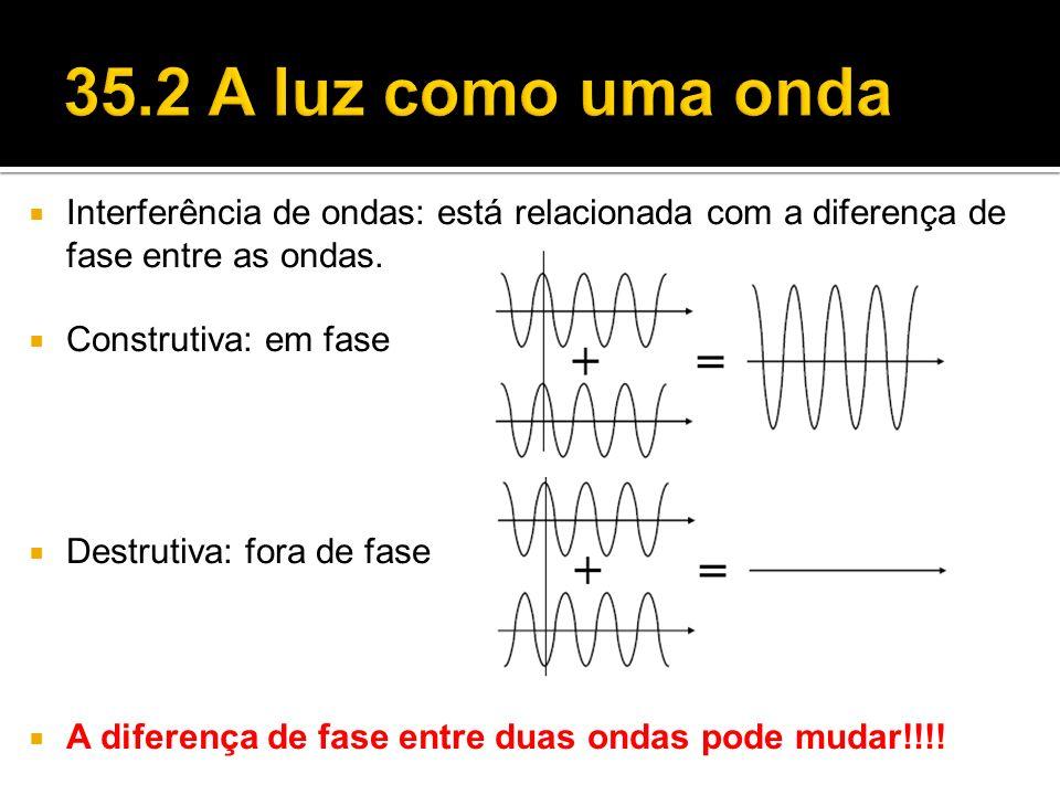 35.2 A luz como uma onda Interferência de ondas: está relacionada com a diferença de fase entre as ondas.