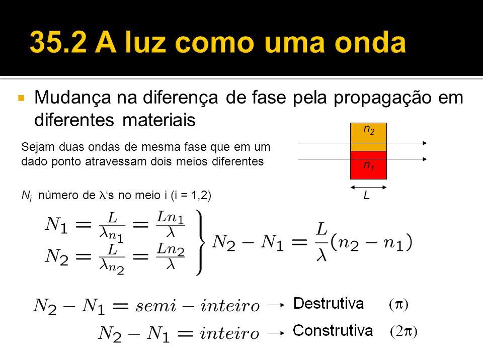 35.2 A luz como uma onda Mudança na diferença de fase pela propagação em diferentes materiais. n1.