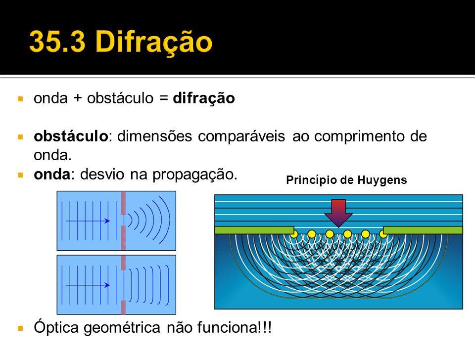 35.3 Difração onda + obstáculo = difração