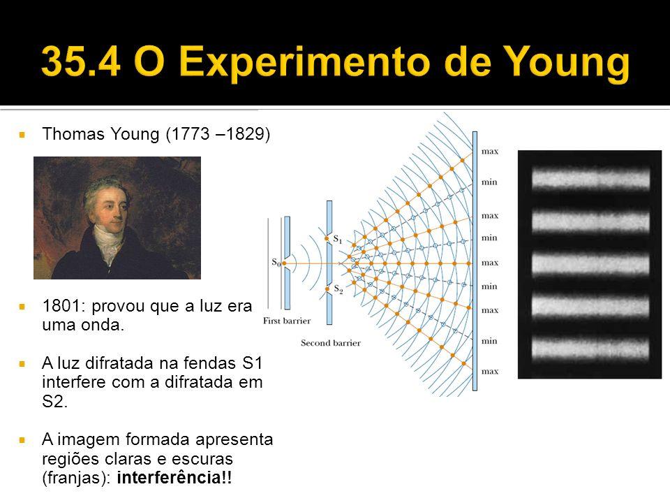 35.4 O Experimento de Young Thomas Young (1773 –1829)