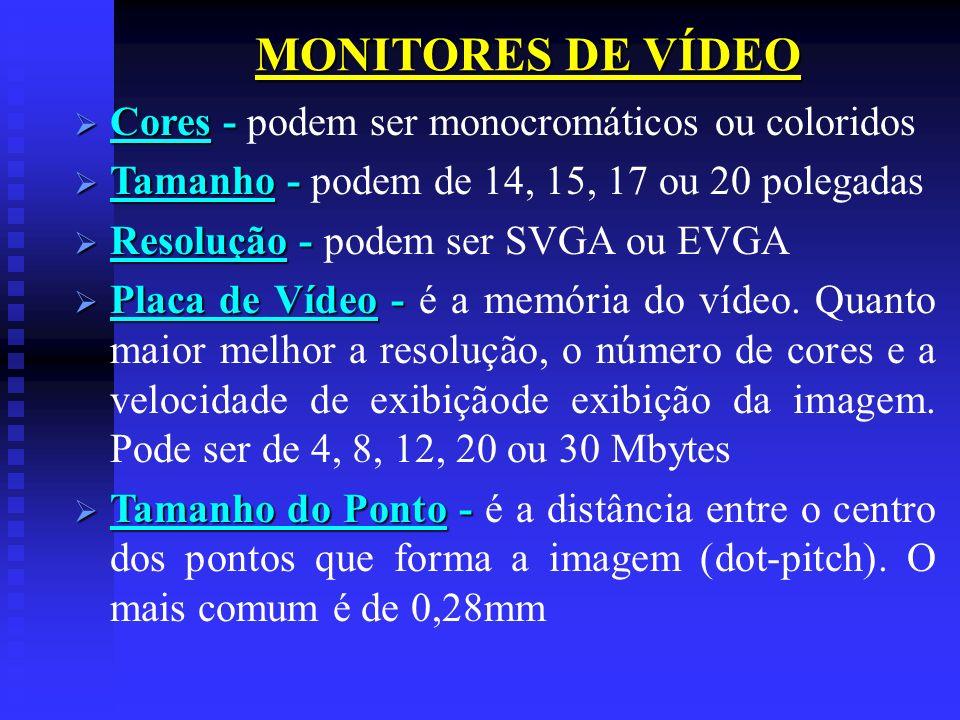 MONITORES DE VÍDEO Cores - podem ser monocromáticos ou coloridos