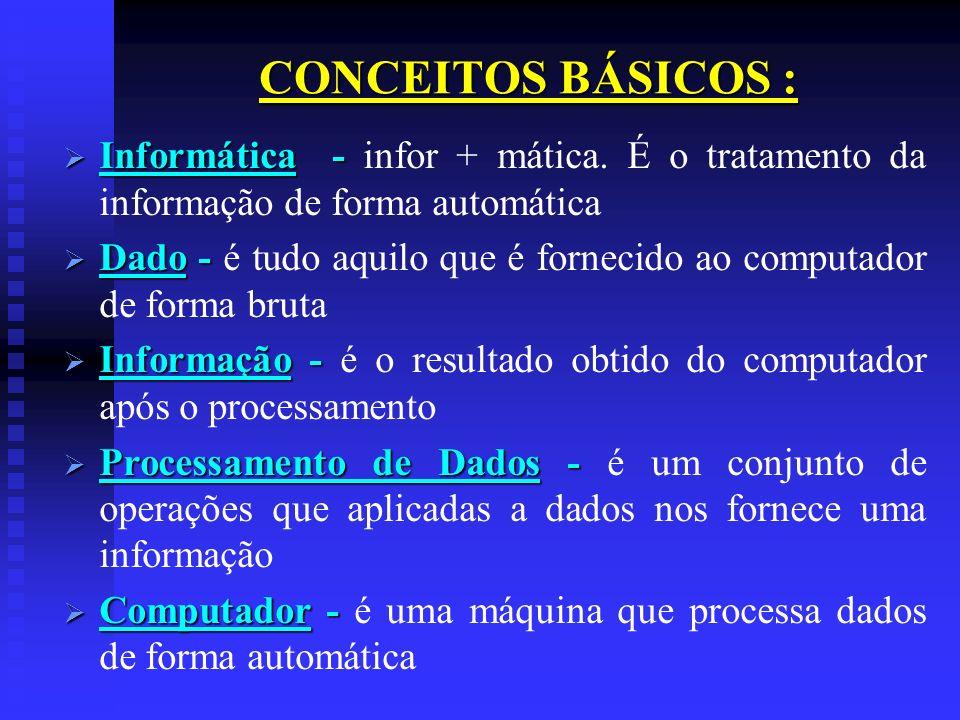 CONCEITOS BÁSICOS :Informática - infor + mática. É o tratamento da informação de forma automática.