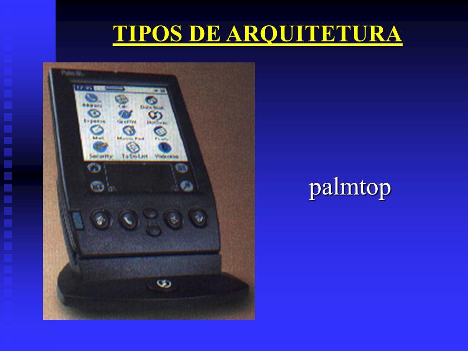 TIPOS DE ARQUITETURA palmtop