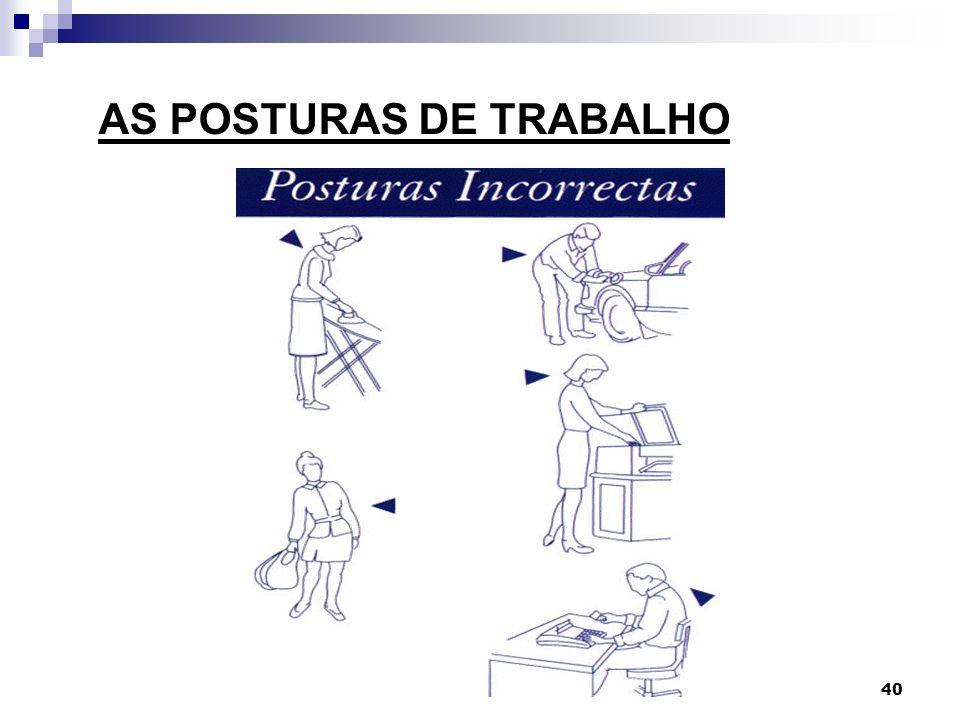 AS POSTURAS DE TRABALHO