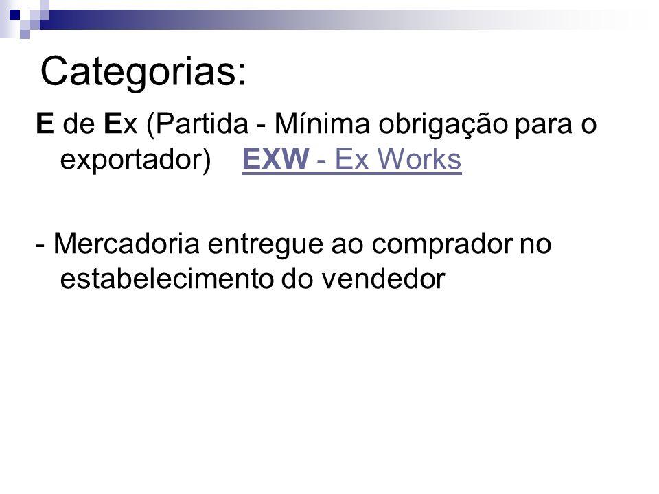 Categorias: E de Ex (Partida - Mínima obrigação para o exportador) EXW - Ex Works.