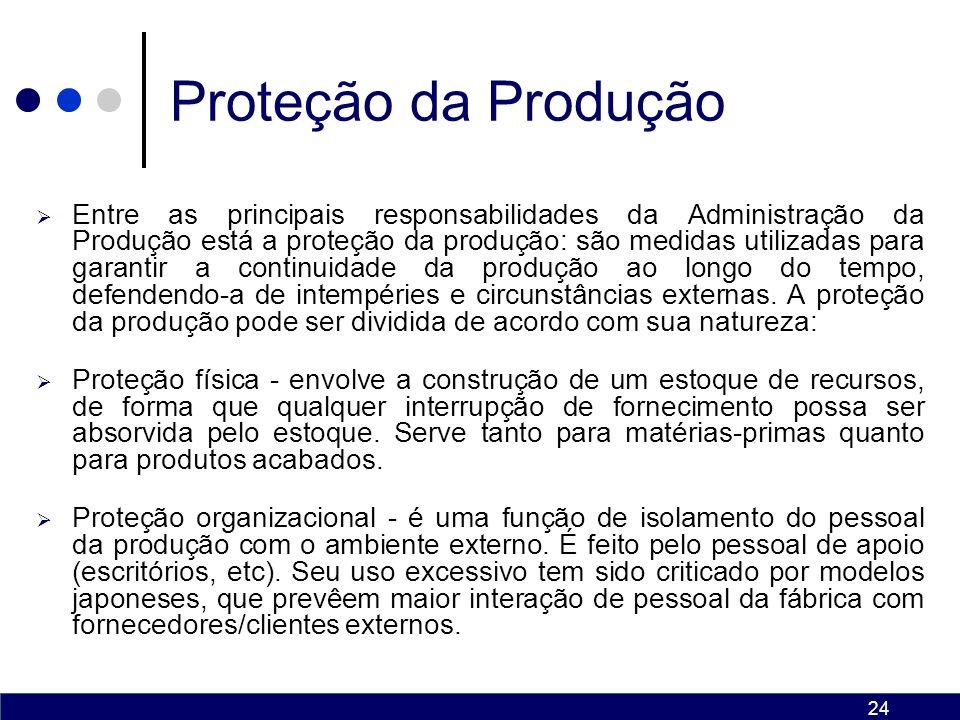 Proteção da Produção