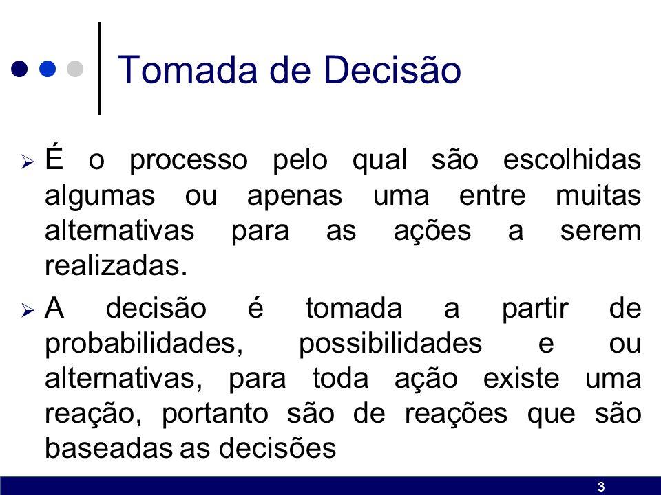 Tomada de Decisão É o processo pelo qual são escolhidas algumas ou apenas uma entre muitas alternativas para as ações a serem realizadas.
