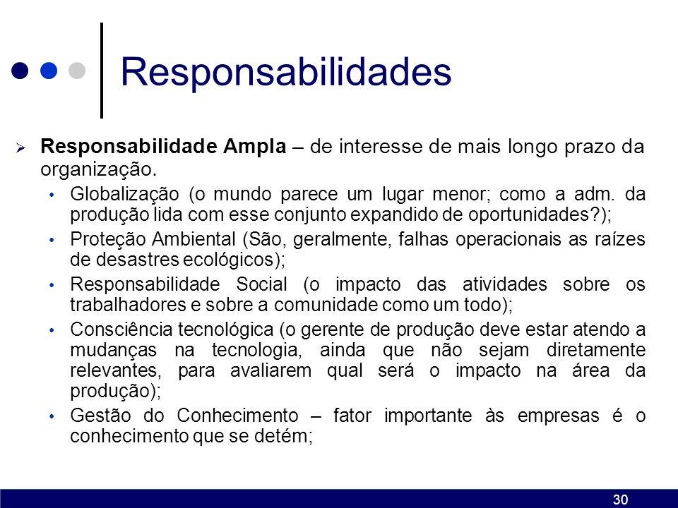 Responsabilidades Responsabilidade Ampla – de interesse de mais longo prazo da organização.