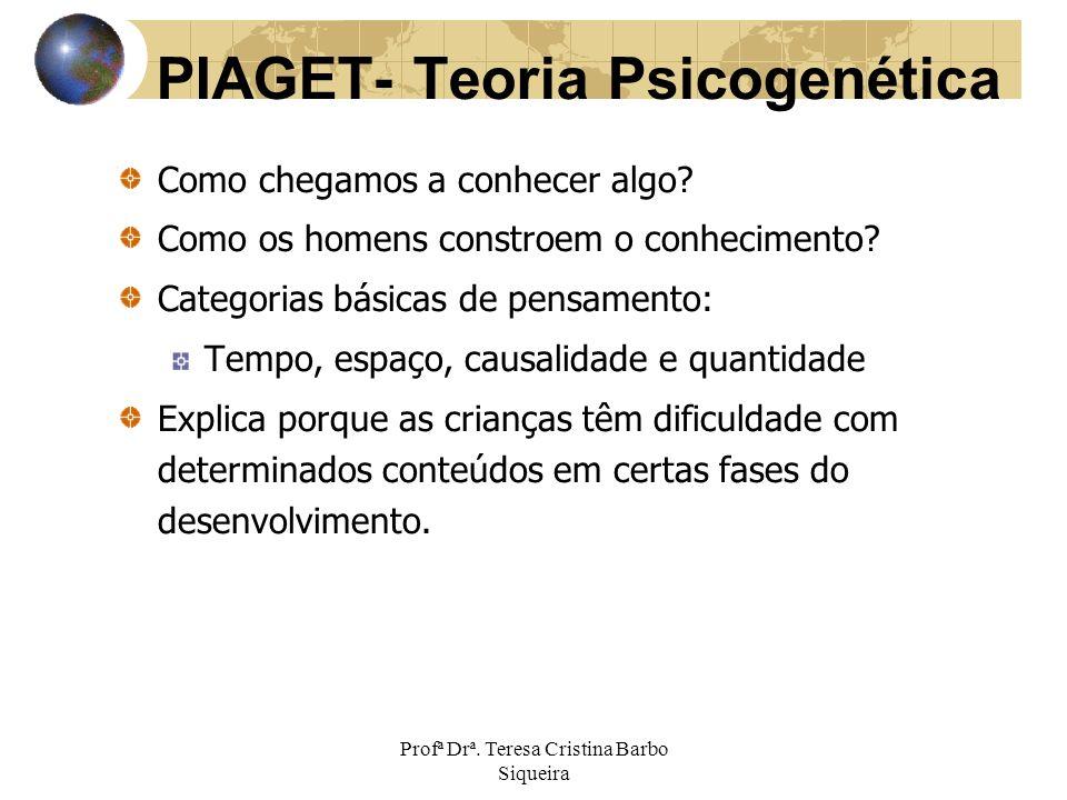 Piaget- Teoria Psicogenética
