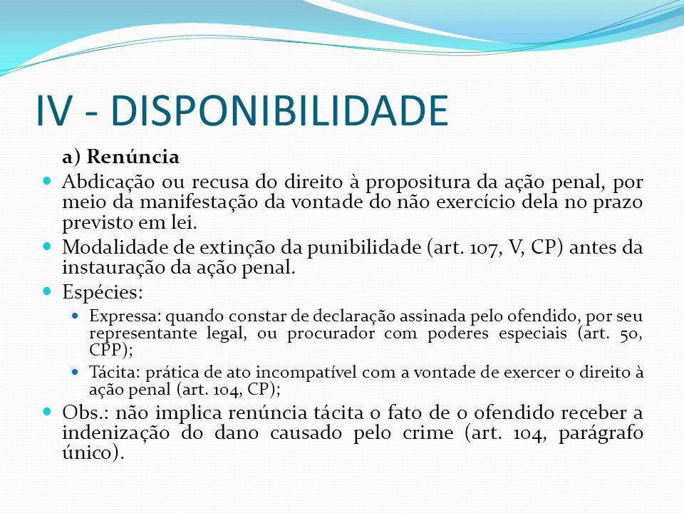 IV - DISPONIBILIDADE a) Renúncia