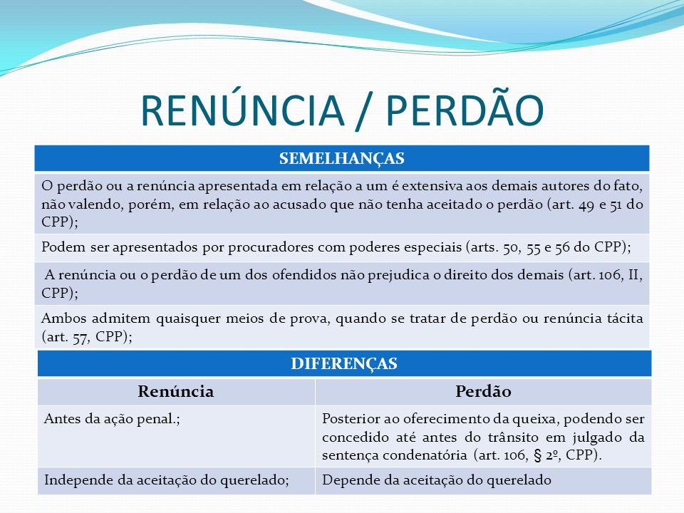 RENÚNCIA / PERDÃO SEMELHANÇAS DIFERENÇAS Renúncia Perdão