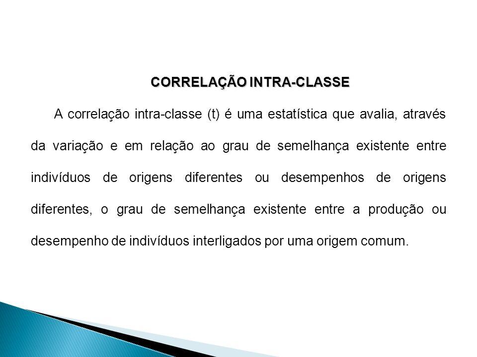 CORRELAÇÃO INTRA-CLASSE